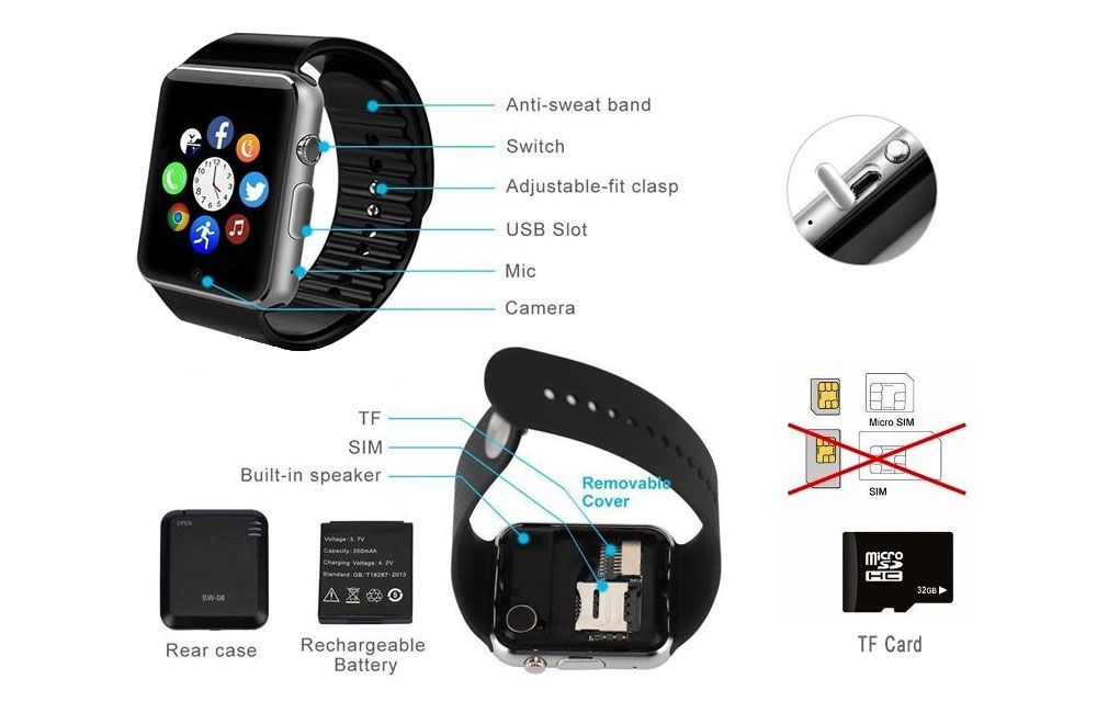 Do Smartwatches need a Sim Card